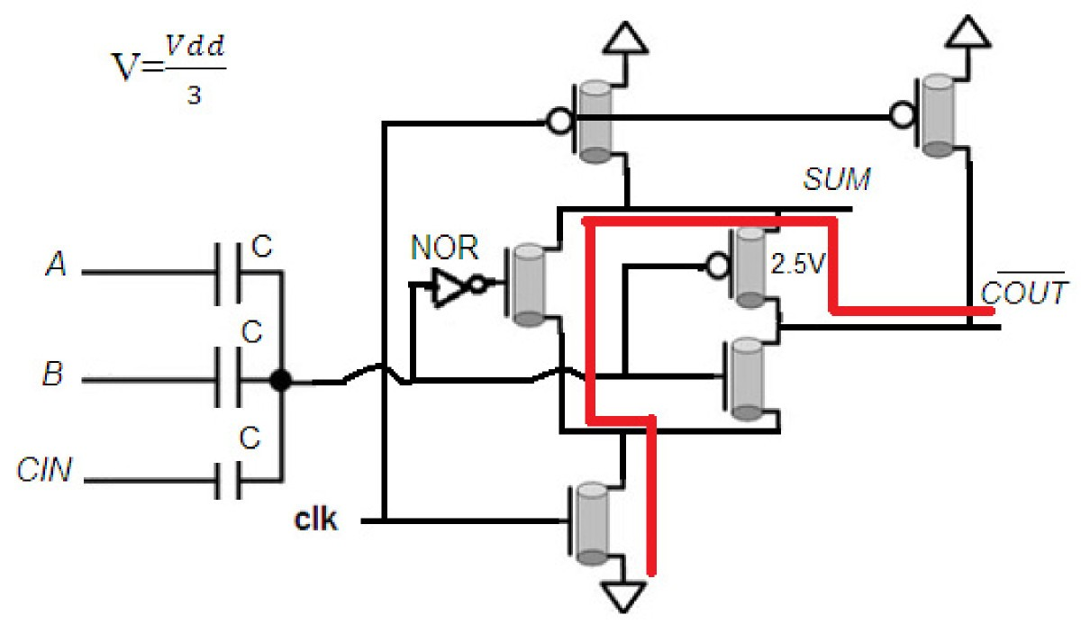 Two Novel Low Power And High Speed Dynamic Carbon Nanotube Full Adder Diagram Figure 3