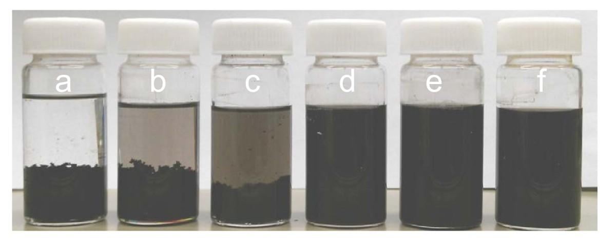 Pyrene Poss Nanohybrid As A Dispersant For Carbon Nanotubes In