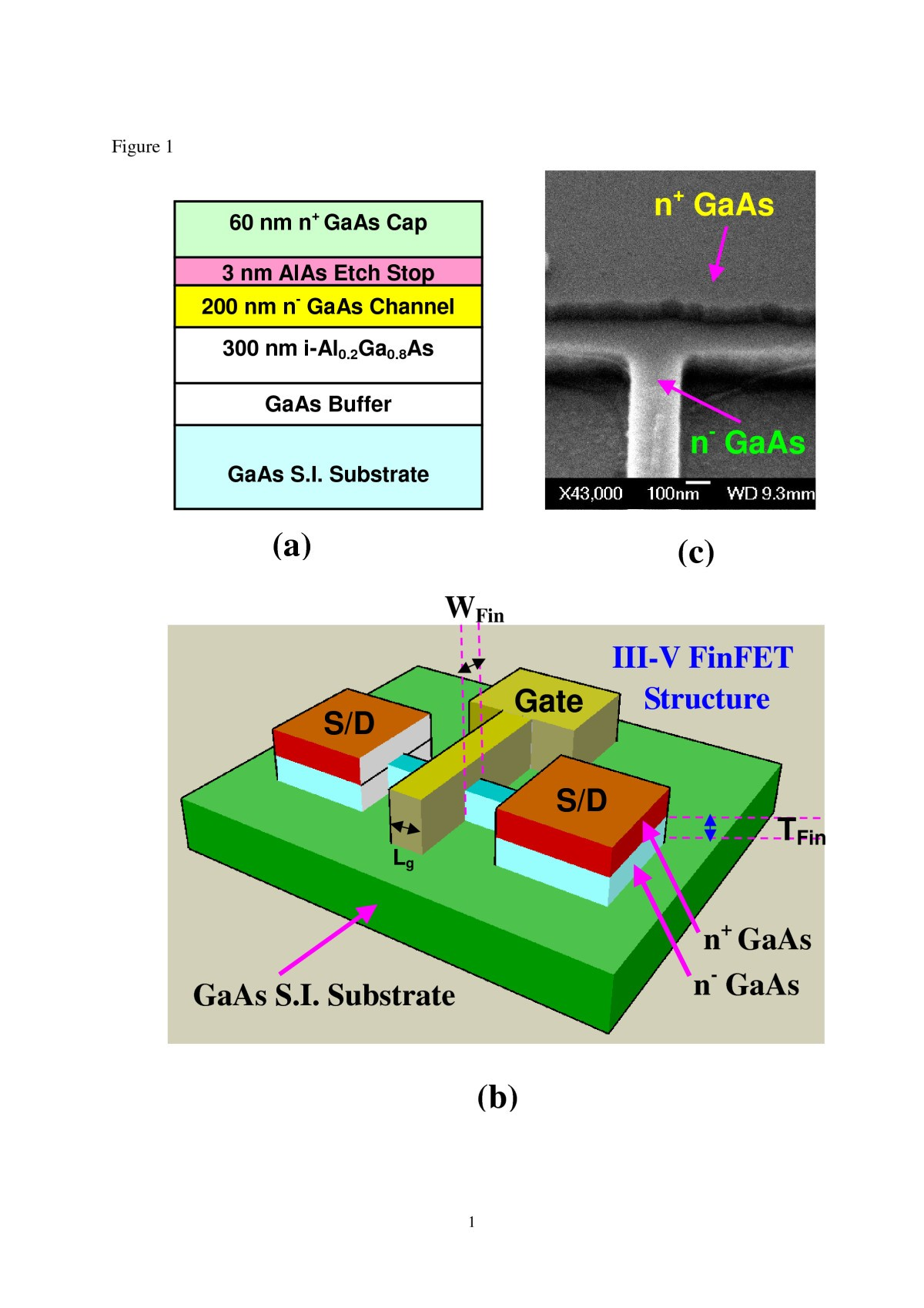 High Performance Iii V Mosfet With Nano Stacked K Gate Testingelectroniccomponents 2methodsfortestingmosfetshtml Dielectric And 3d Fin Shaped Structure Nanoscale Research Letters Full Text