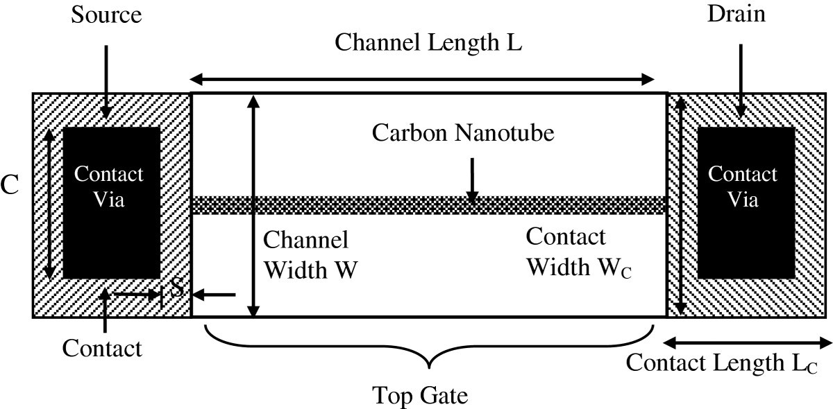 Device And Circuit Level Performance Of Carbon Nanotube Field Effect