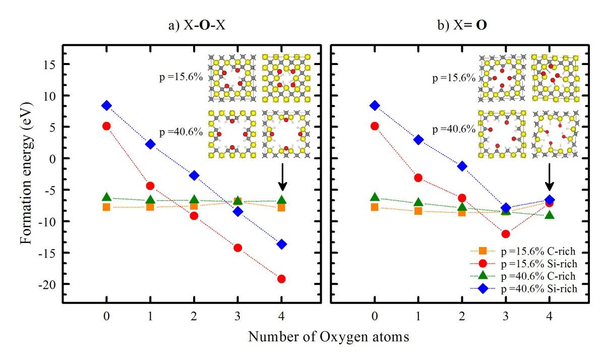 Computational Simulation Of The Effects Oxygen On Electronic Atom Model Atomic Diagram Figure 2