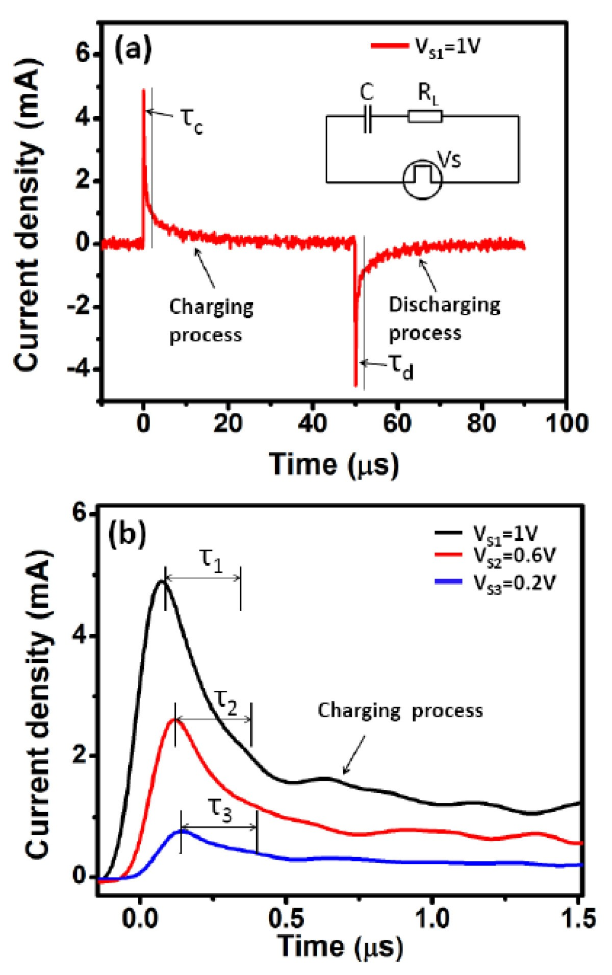 Three Dimensional Alzno Al2o3 Nanocapacitor Arrays On Si Figure 77 A Capacitor Charge And Discharge Circuit 4