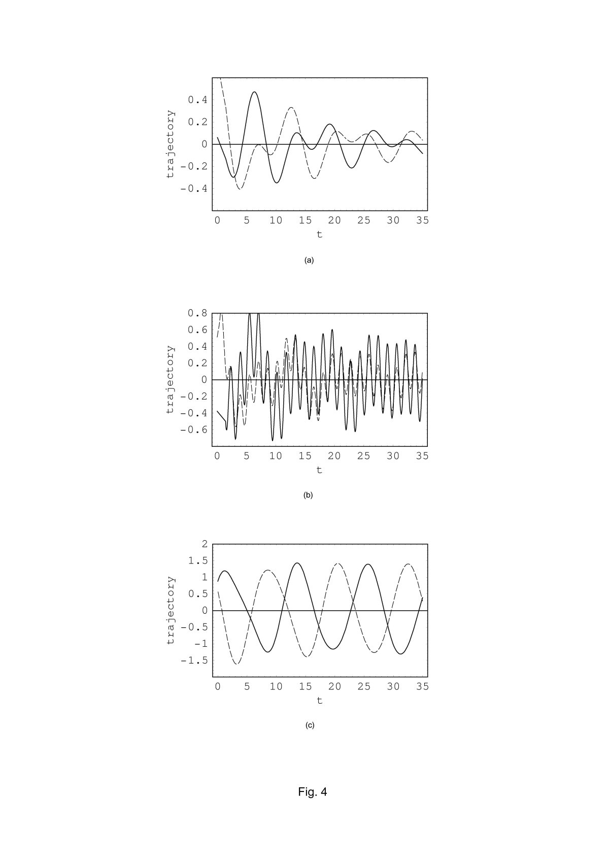 Displacing Squeezing And Time Evolution Of Quantum States For Admittance Triangle A Parallel Rlc Circuit Figure 4