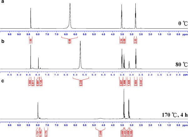 Article Html Nmr Formamide