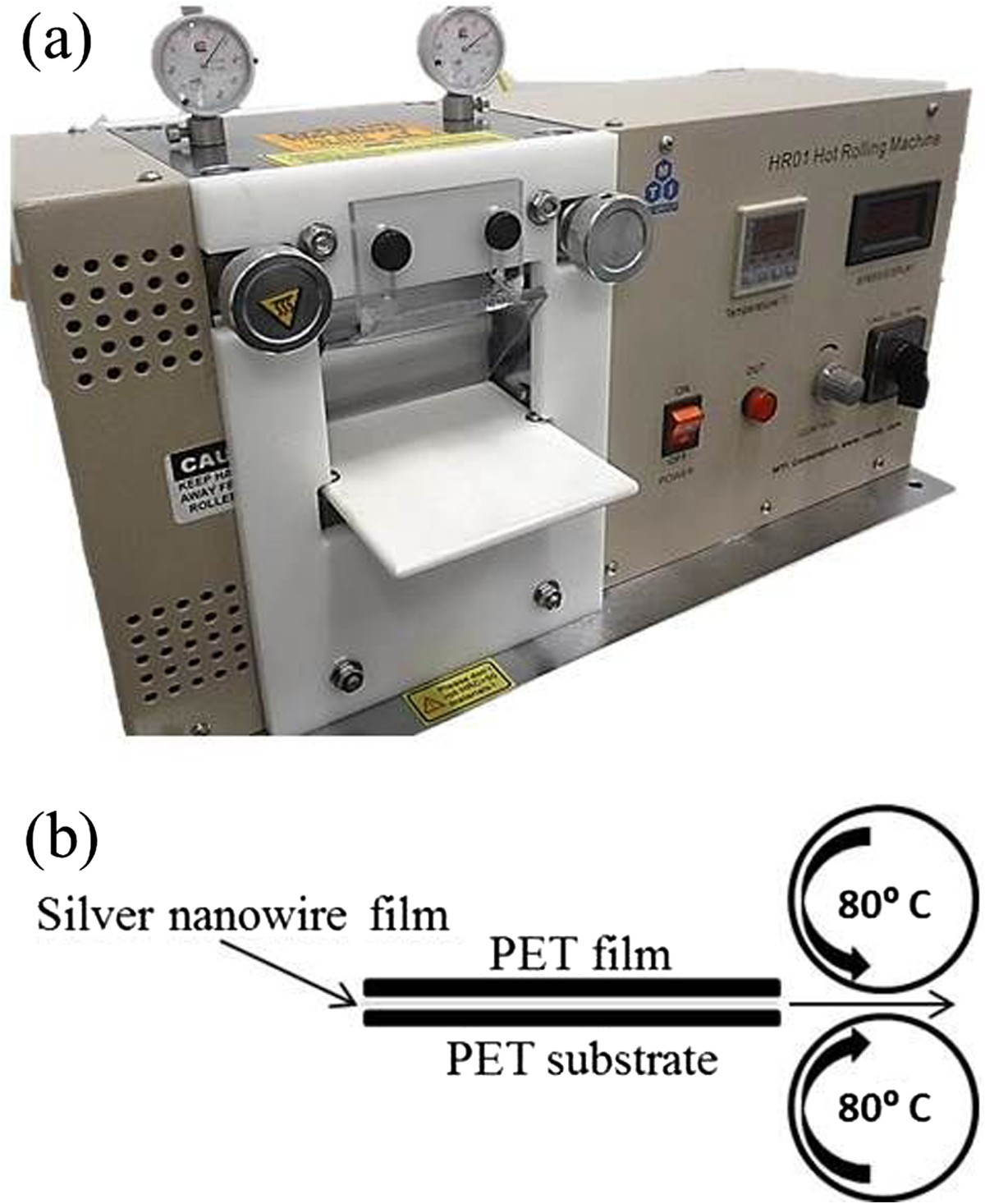 Hot-rolling nanowire transparent electrodes for surface roughness ...