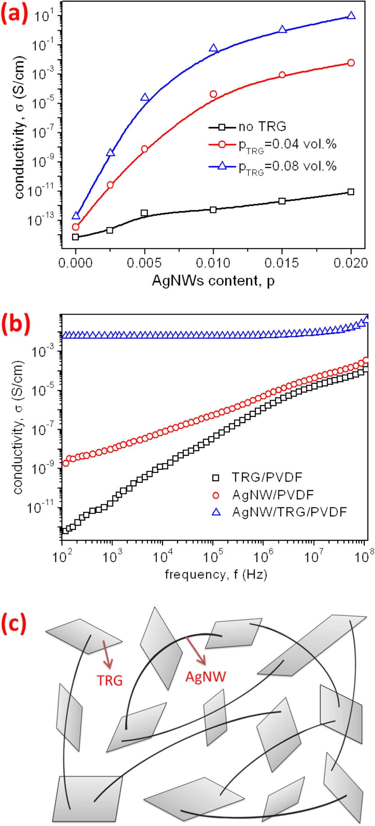 Electrical Behavior And Positive Temperature Coefficient Effect Of Kop Kang Zhu 12 Figure 3
