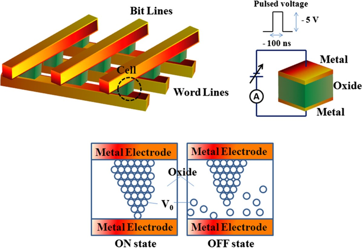 Overview Of Emerging Nonvolatile Memory Technologies Nanoscale Wiring Diagrams Y Plan Central Heating Figure 17