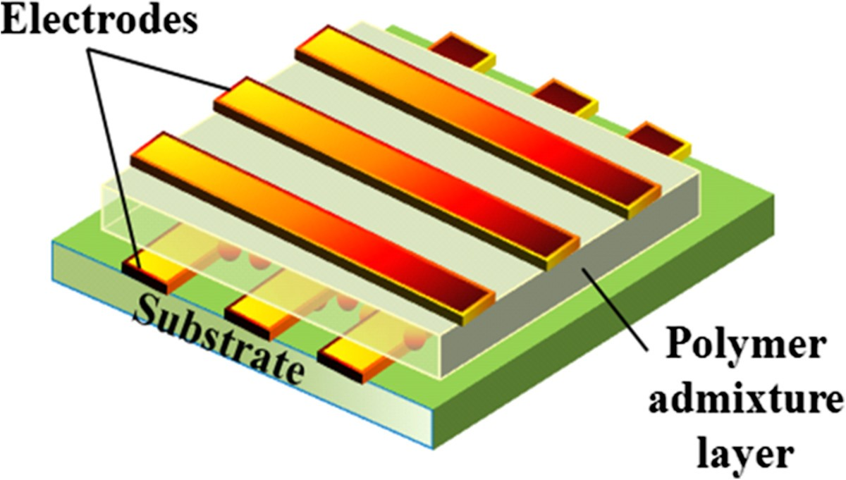 Overview Of Emerging Nonvolatile Memory Technologies Nanoscale Figure 24 A Semiconductor Chip Integrated Circuit 18