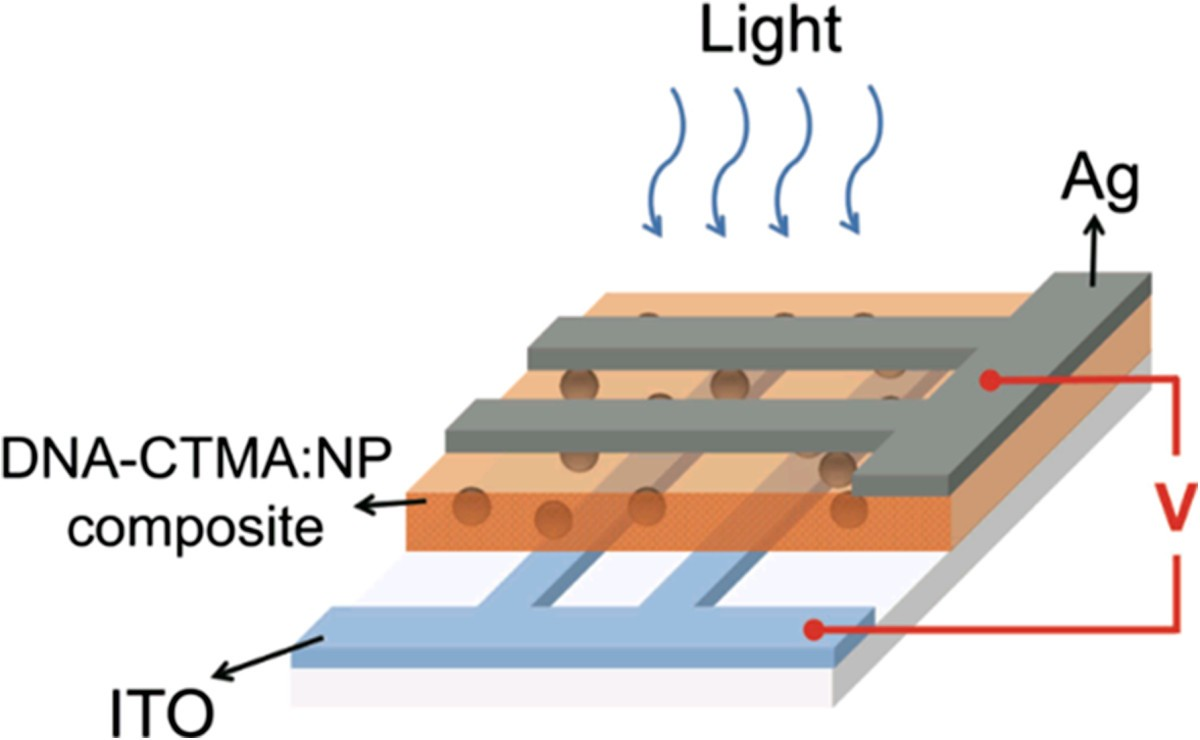 Overview Of Emerging Nonvolatile Memory Technologies Nanoscale Airbag Schematic Fabric Diagram Research Letters Full Text