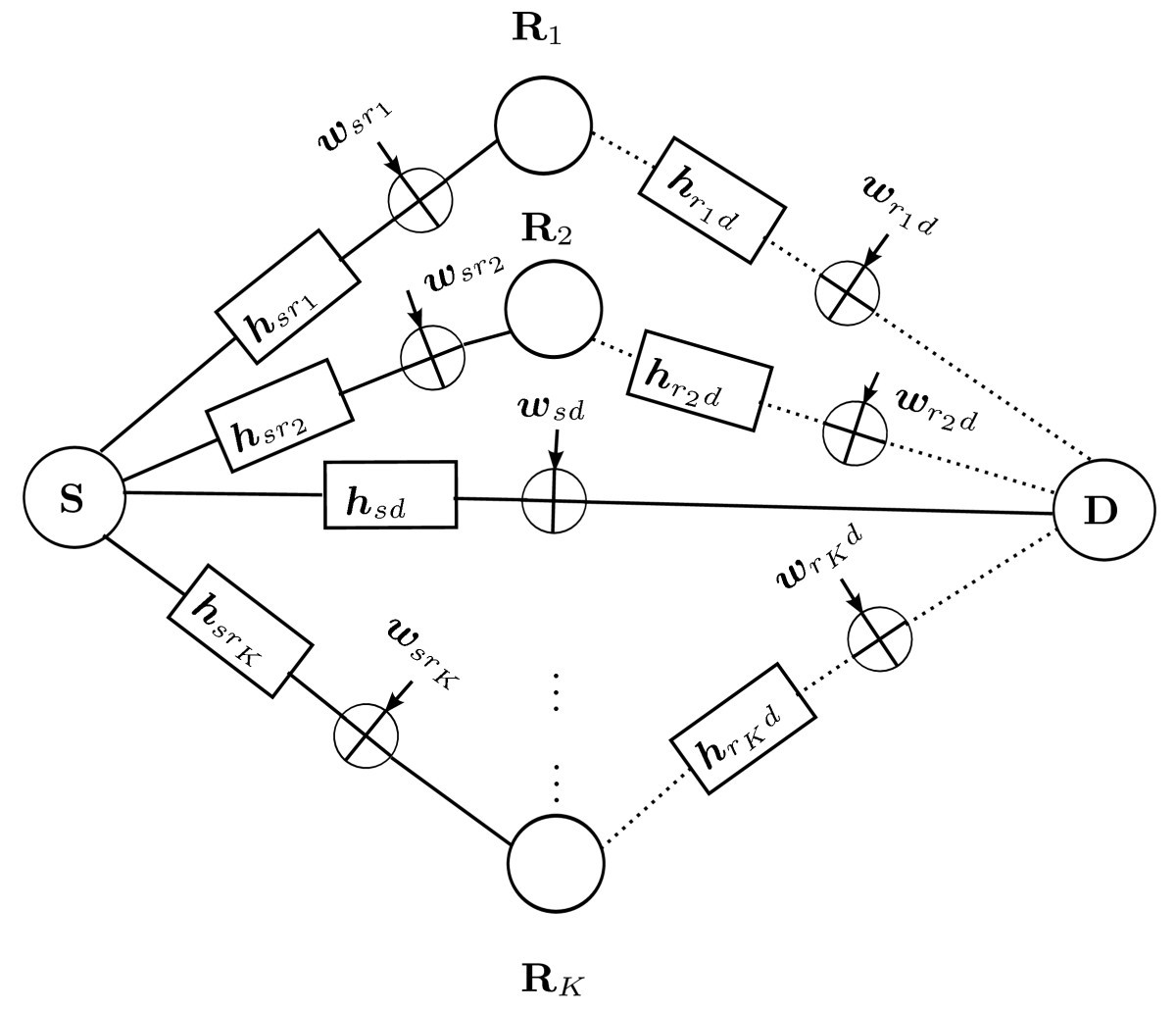 relay selection in cooperative networks with frequency selective Main Sequence Star figure 1 system model