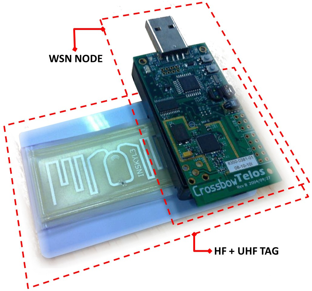 Hybrid Wsn And Rfid Indoor Positioning Tracking System Eurasip The Geometry Of A Uhf Tag With One Half Circuit Board Figure 2