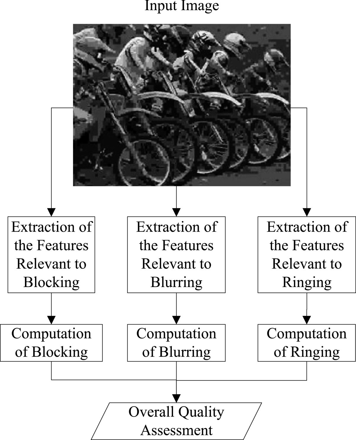No-reference image and video quality assessment: a classification ...