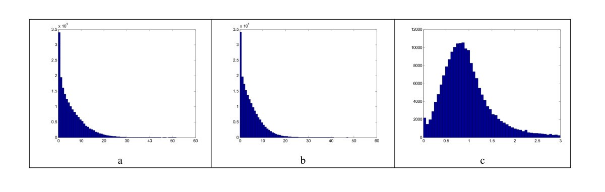 Efficiency analysis of color image filtering | EURASIP Journal on