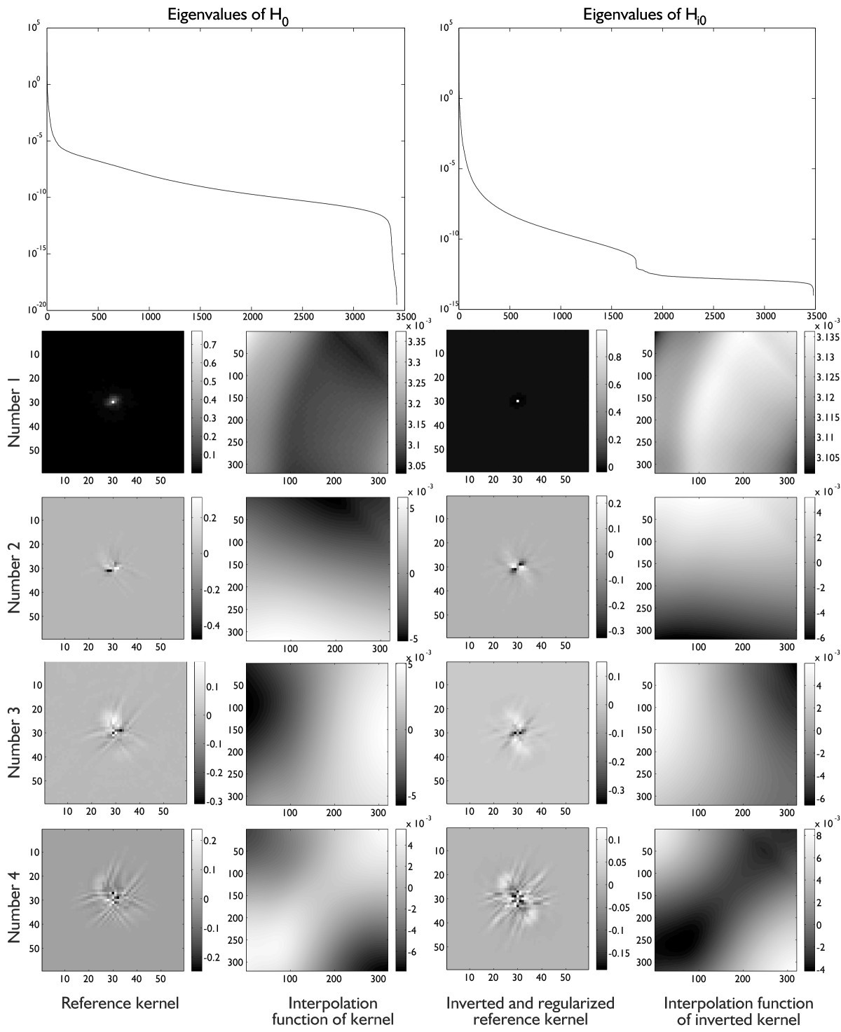 Efficient Shift Variant Image Restoration Using Deformable Filtering The Diagram Above Is Peak 3dbs Which Shows That Filter Figure 5