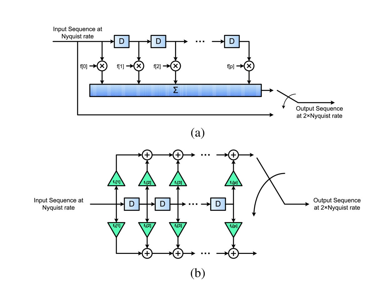A Unified Approach To Sparse Signal Processing Eurasip Journal On Passive Networks Intuitive Explanation For Filters Electrical Figure 12
