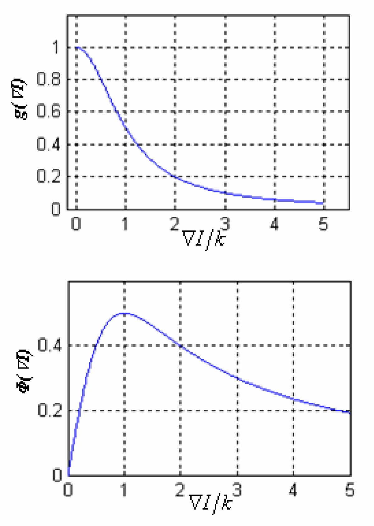 Weld Defect Detection Using A Modified Anisotropic Diffusion Model Welding Defects Diagram Figure 5