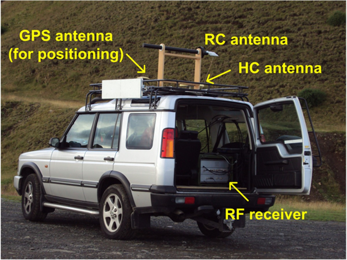 Gnss Based Bistatic Sar A Signal Processing View Eurasip Journal Rc Car Circuit Finalstage Figure 14