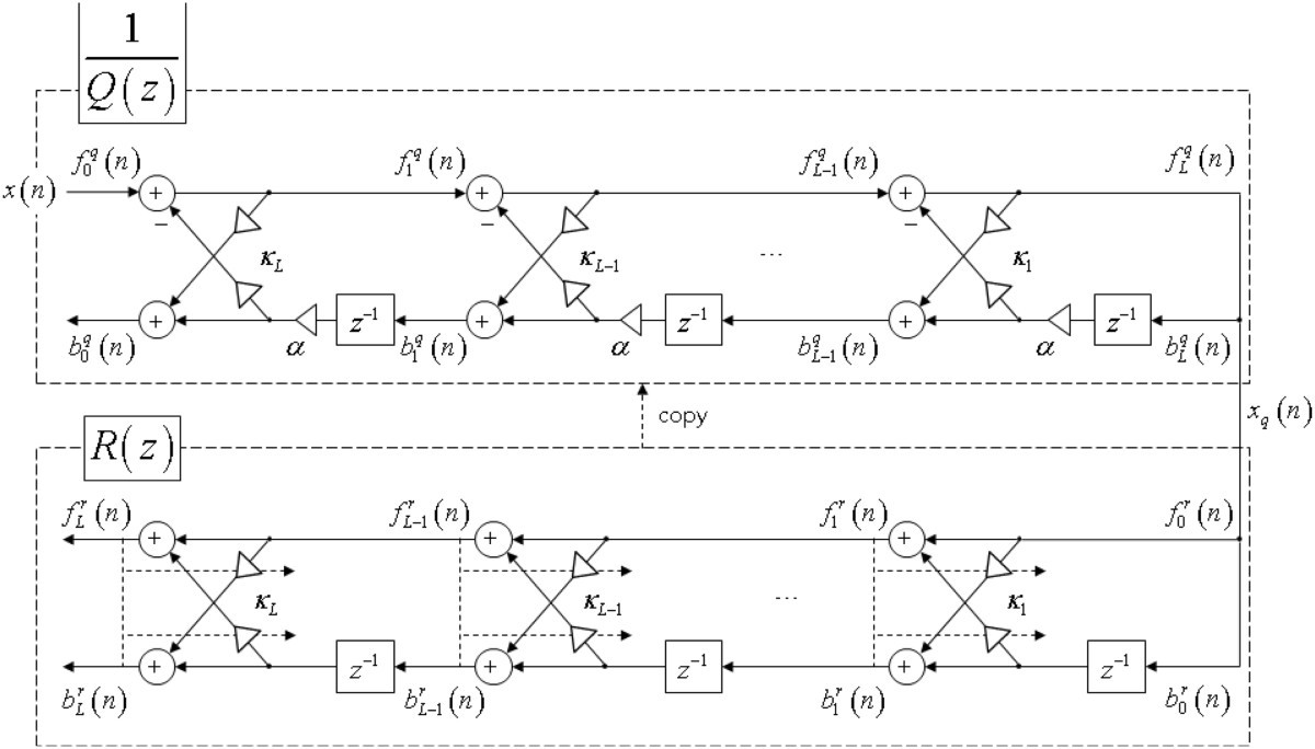 A Robust High Order Lattice Adaptive Notch Filter And Its Circuit Diagram Figure 1