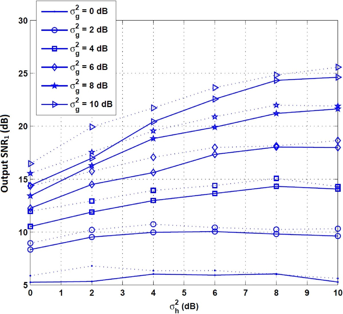 Optimization Of A Two Way Mimo Amplify And Forward Relay Network Terminal Definition Figure 5