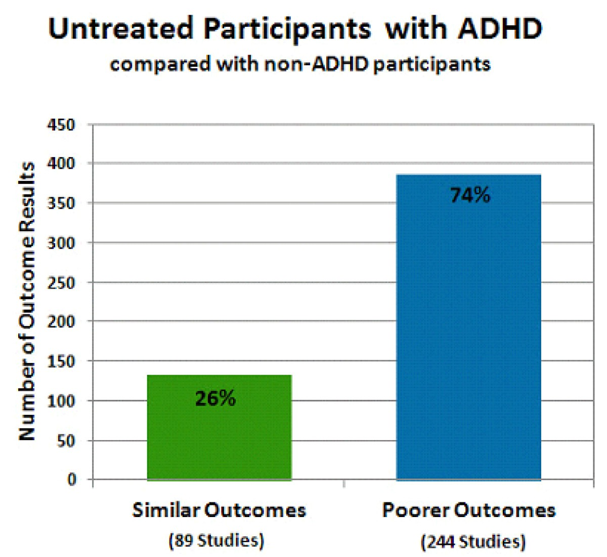an overview of adhd or attention deficit hyperactivity disorder in children Attention deficit hyperactivity disorder (adhd) is a disorder that manifests in childhood with symptoms of hyperactivity, impulsivity, and/or inattention the s it seems to us that you have your javascript disabled on your browser.