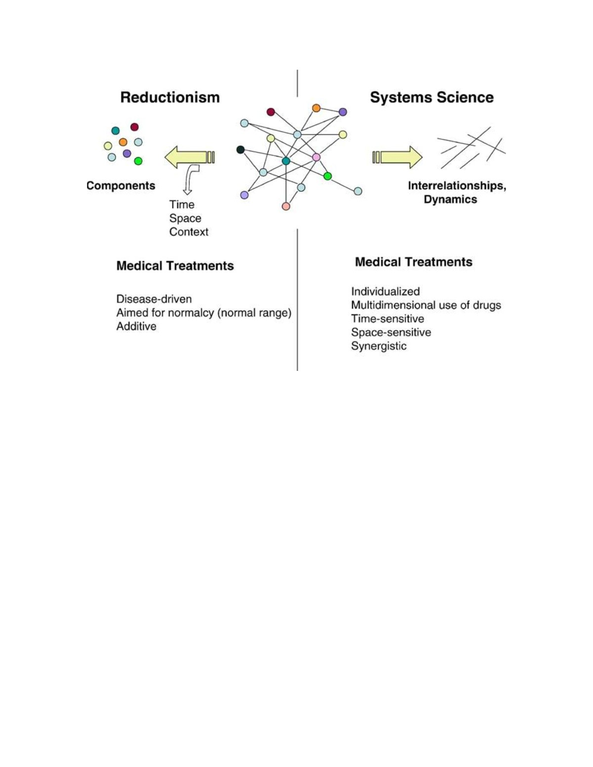 Animal Models And Conserved Processes Theoretical Biology Bremis Switch Reversing Wiring Diagram Figure 2