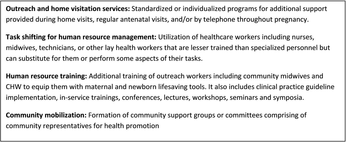Evidence From Community Level Inputs To Improve Quality Of Care For