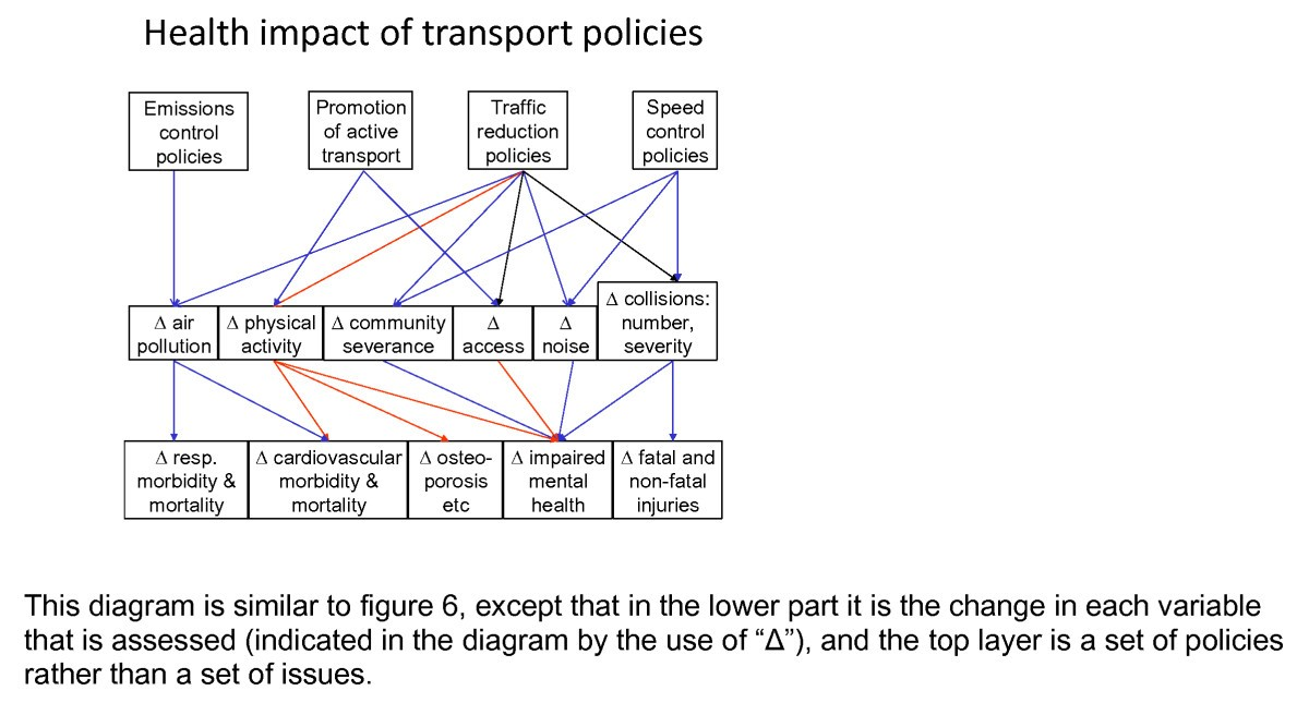 Causal Diagrams In Systems Epidemiology Emerging Themes 360 Degree Diagram Related Keywords Suggestions Figure 12