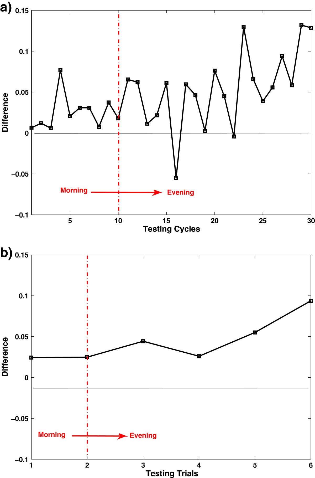 Application Of A Self Enhancing Classification Method To Figure 5 Schematic Diagram The Electromyography Emg Detecting 7