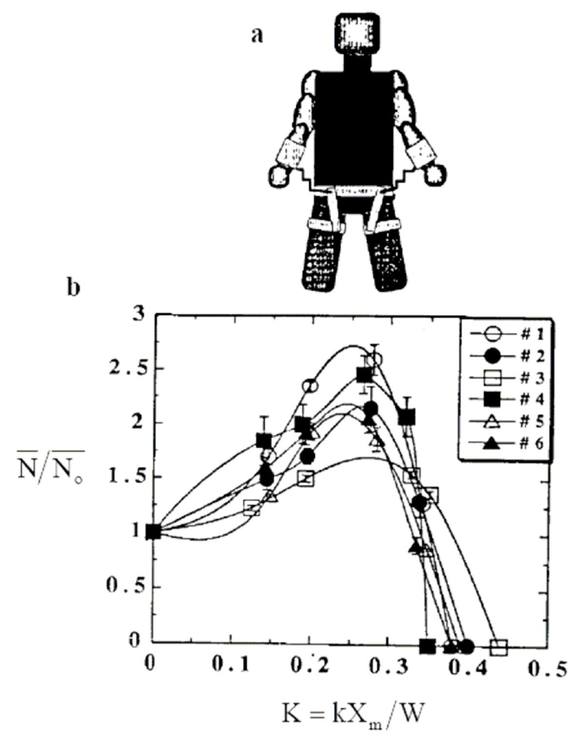 Exoskeletons And Orthoses Classification Design Challenges Gt Galleries For How To Draw Shear Force Bending Moment Diagram Figure 4