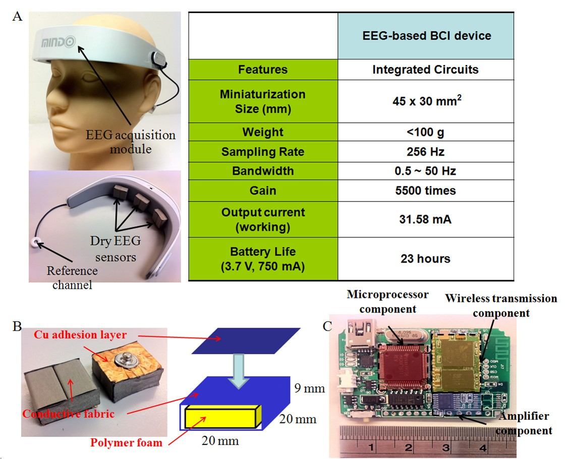 Eeg Sensor Circuit Diagram Schematic Diagrams Negative R Tradeoficcom Gaming Control Using A Wearable And Wireless Based Brain