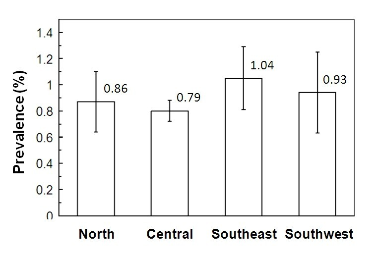 Hepatitis c virus infection in blood donors from the state of puebla figure 2 ccuart Gallery