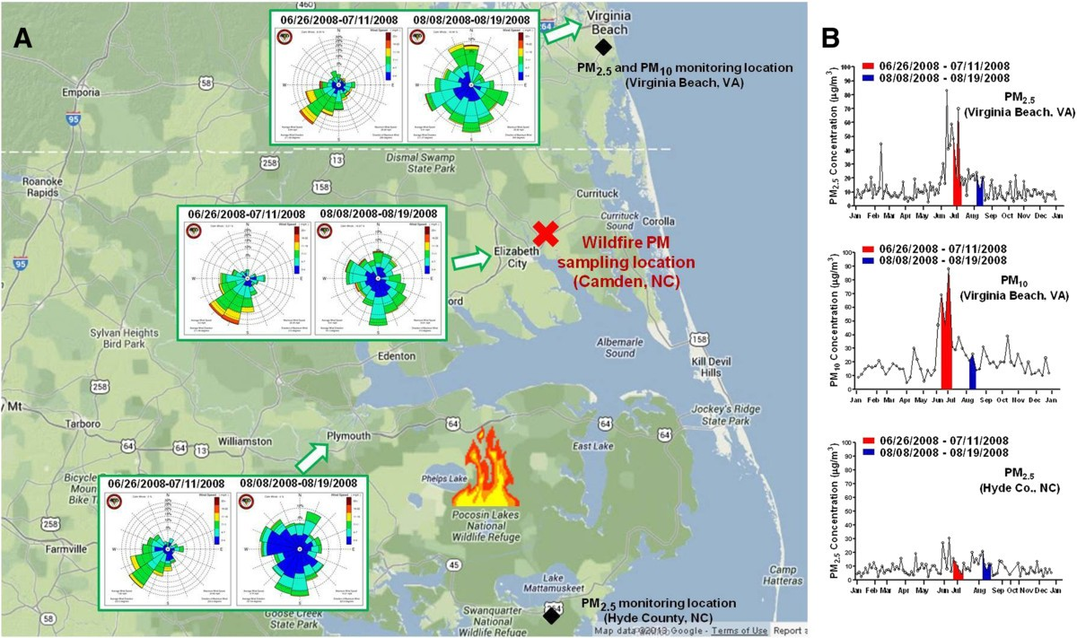 cardiopulmonary toxicity of peat wildfire particulate matter and the