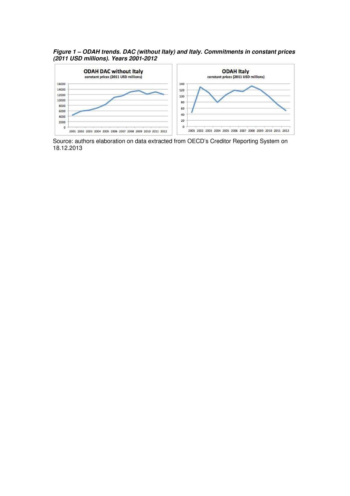 oecd economic surveys italy 2002 oecd publishing