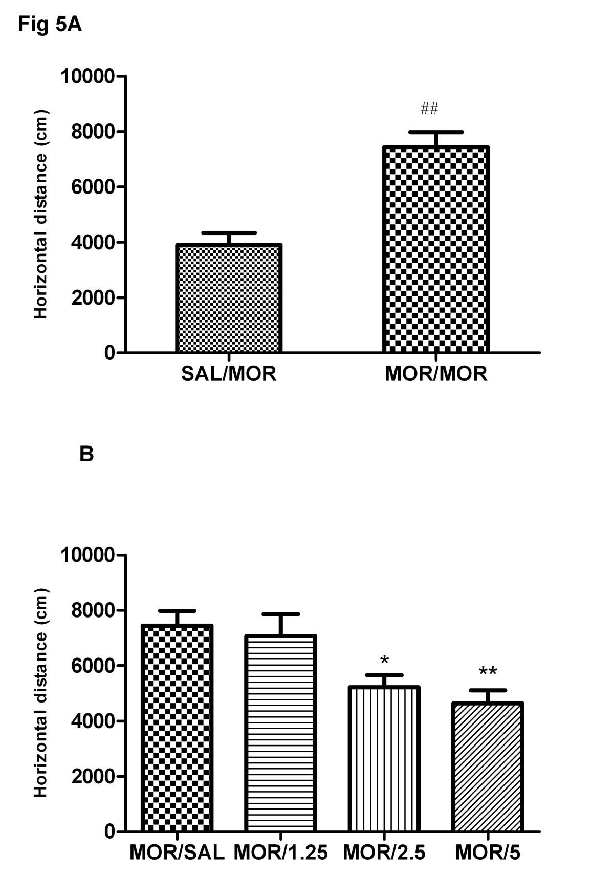 The gamma-aminobutyric acid type B (GABAB) receptor agonist baclofen ...