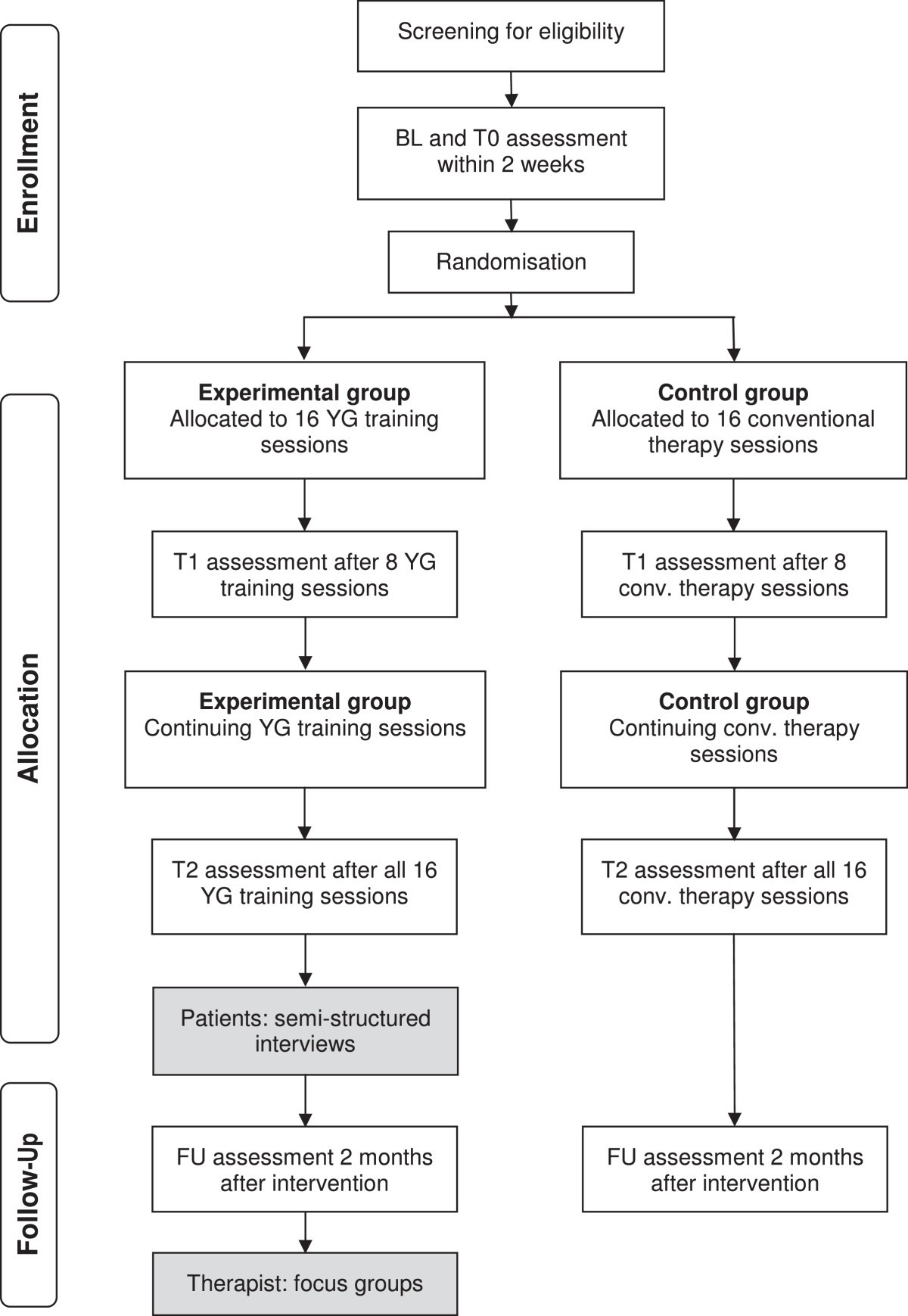 Using Mixed Methods To Evaluate Efficacy And User Expectations Of A