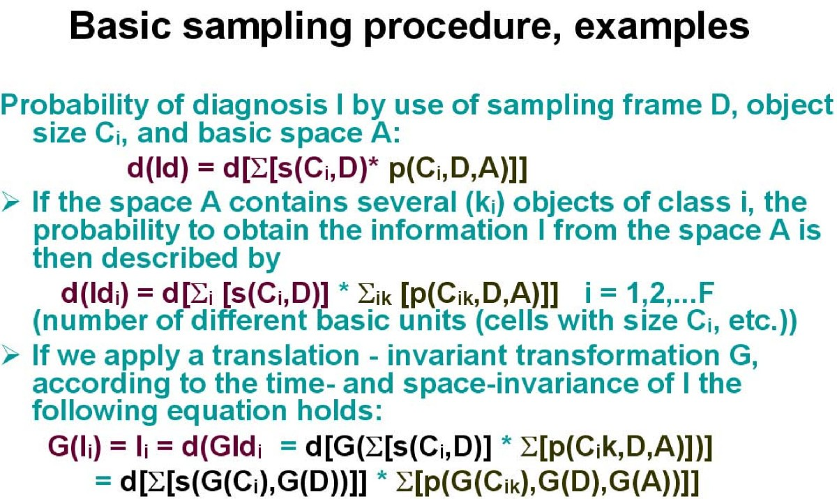Theory of sampling and its application in tissue based diagnosis ...