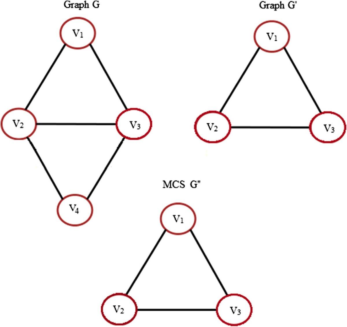 Determining Similarity In Histological Images Using Graph Theoretic Voronoi Diagram Indefinite Seven Figure 7