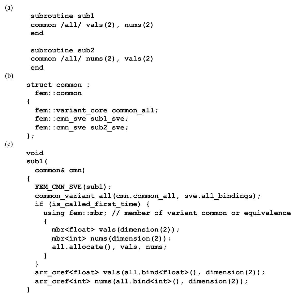 Figure 3 Automatic Fortran To C Conversion With Fable Springerlink