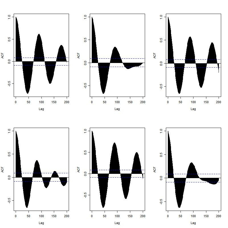 explaining oscillations and variability in the p53