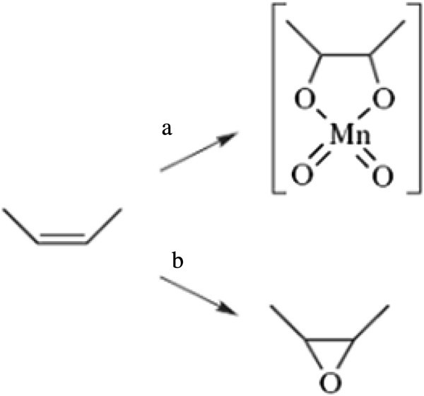 Synthesis Reactivity And Application Studies For Different