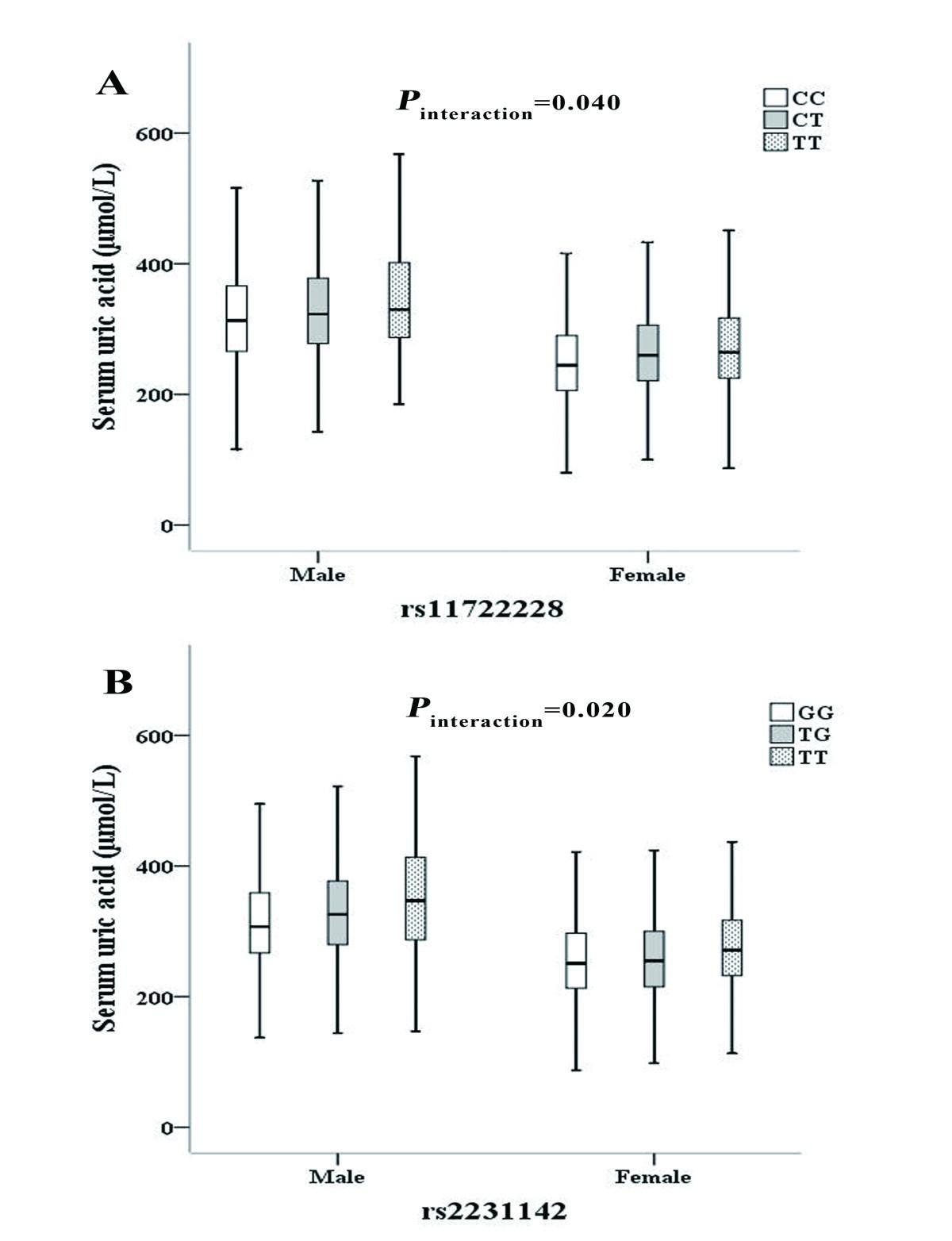 A Genome Wide Association Study Identifies Common Variants E Cigarette Block Diagram Figure 2