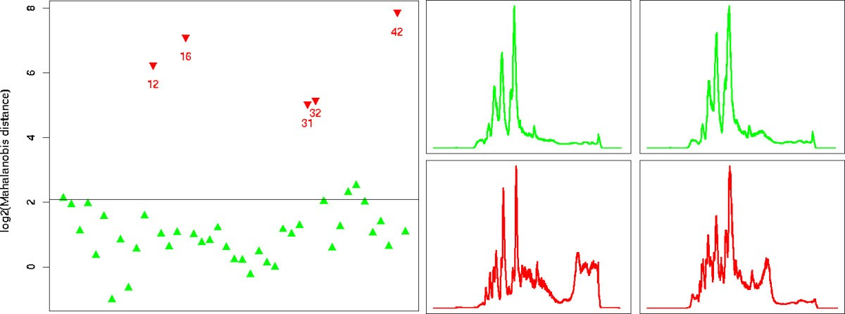 designing quantitative experiments wolberg john