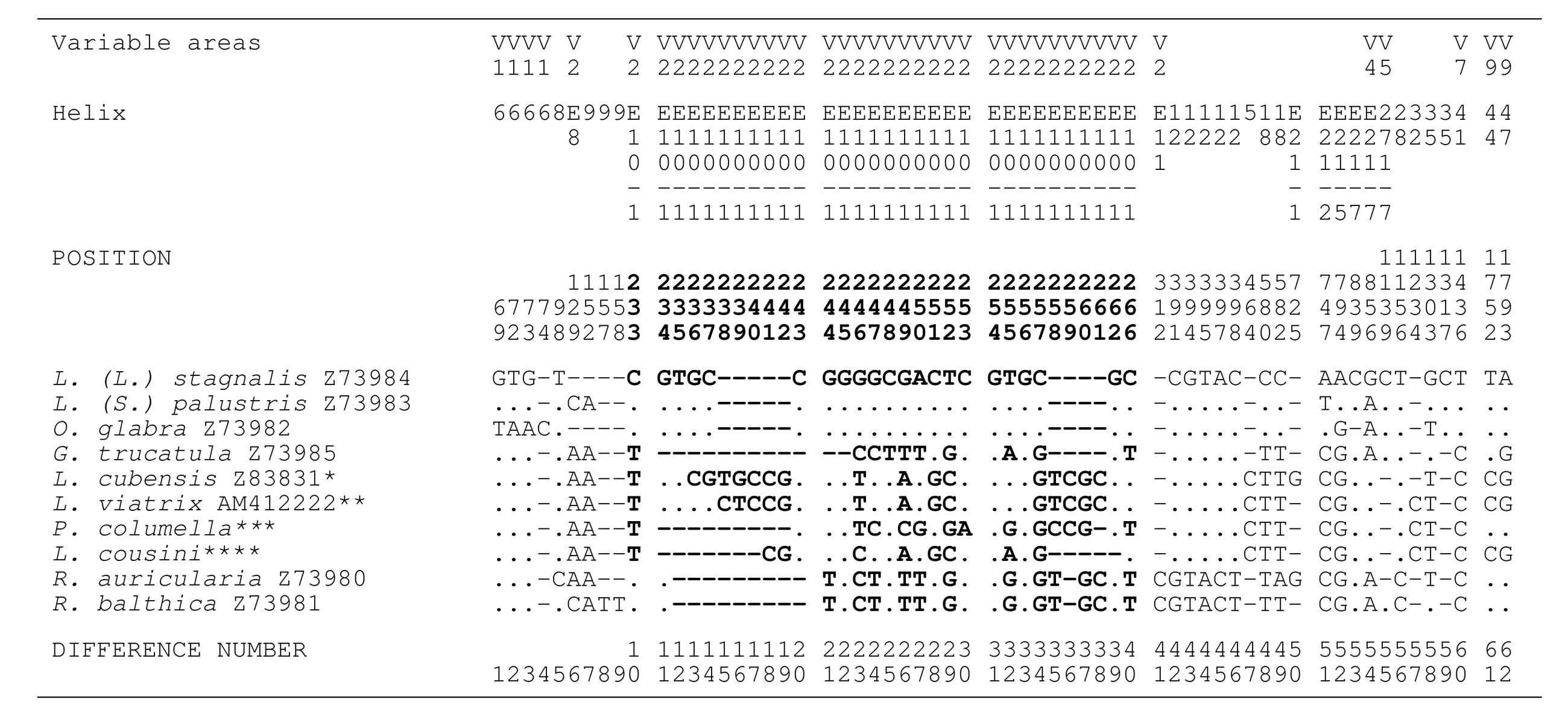Dna Sequence Characterisation And Phylogeography Of Lymnaea Cousini True Tac 48 Wiring Diagram Figure 2