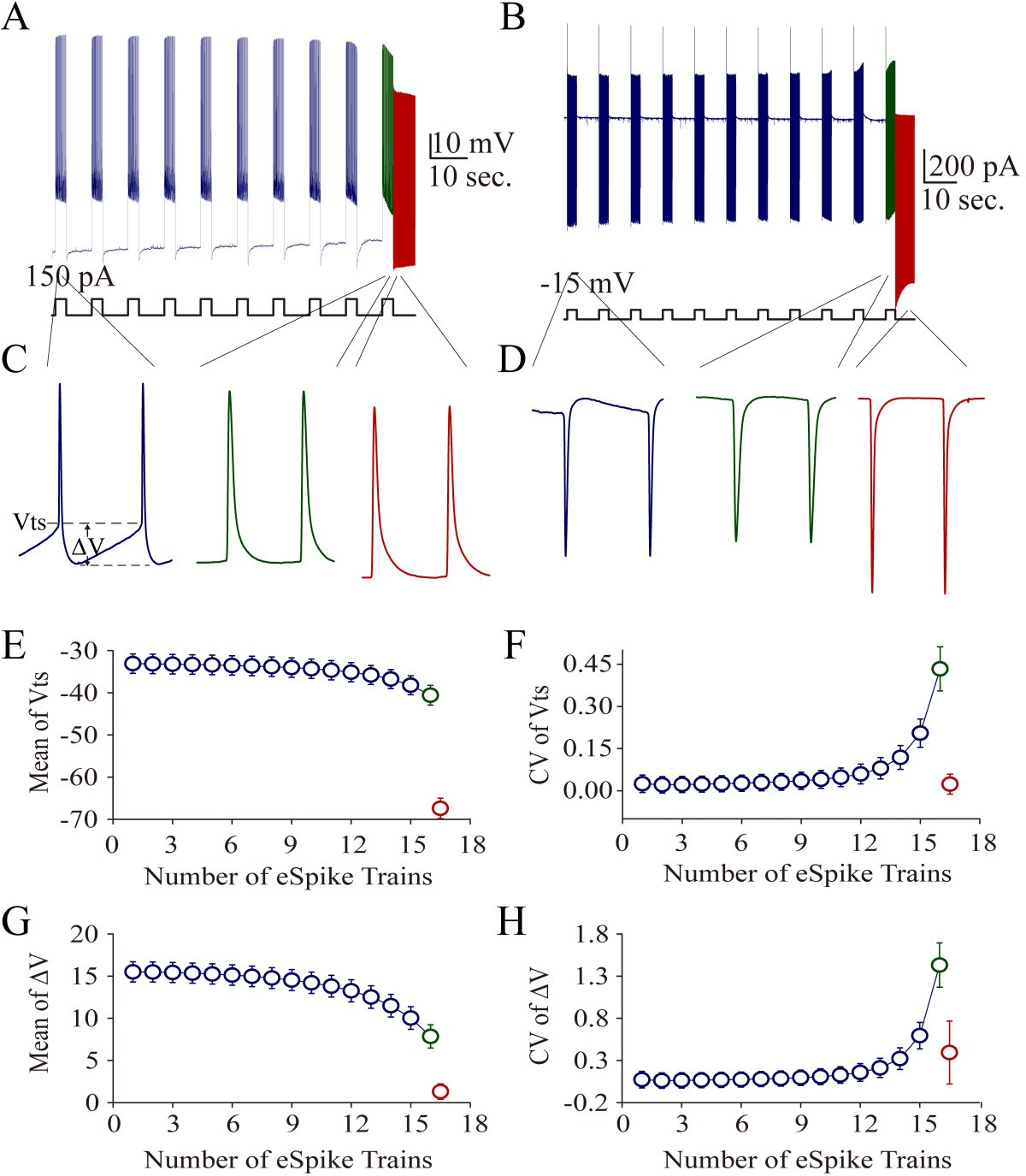 Voltage independent sodium channels emerge for an expression of figure 1 ccuart Gallery