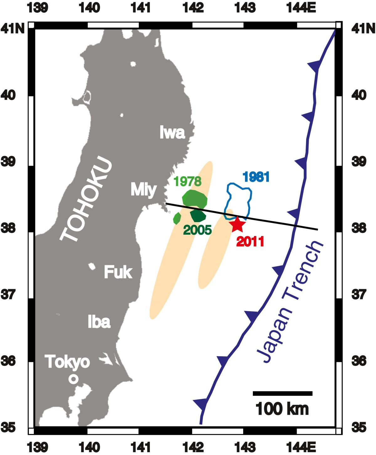 Rheological Profile Across The Ne Japan Interplate Megathrust In Problem 407 Shear And Moment Diagrams Strength Of Materials Review Figure 1