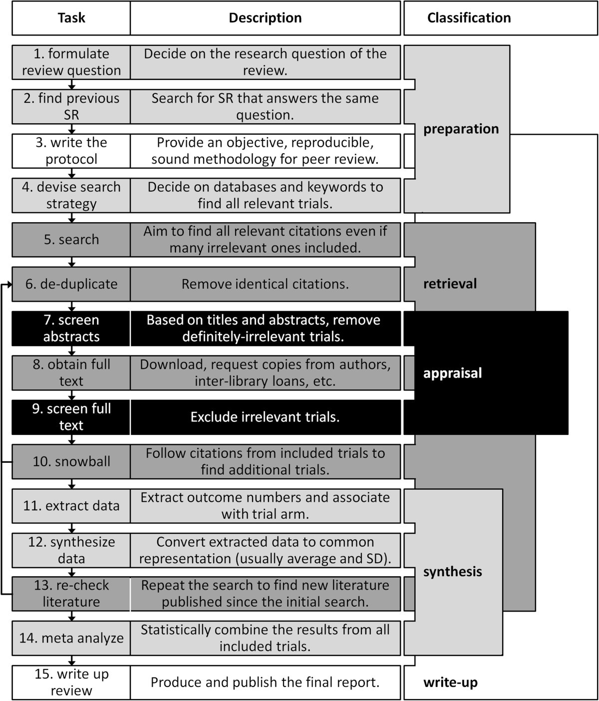 pdf essay structure masters level 2