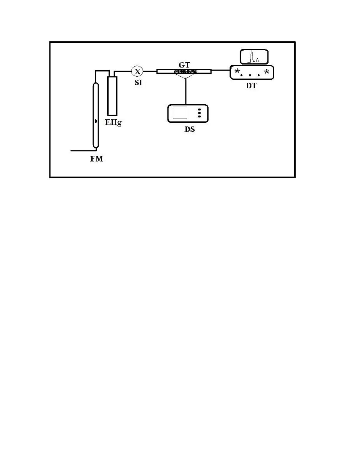 Removal Of Traces Mercury From A Carrier Gas For Analytical Grado Gold Wiring Diagram Figure 1 Schematic