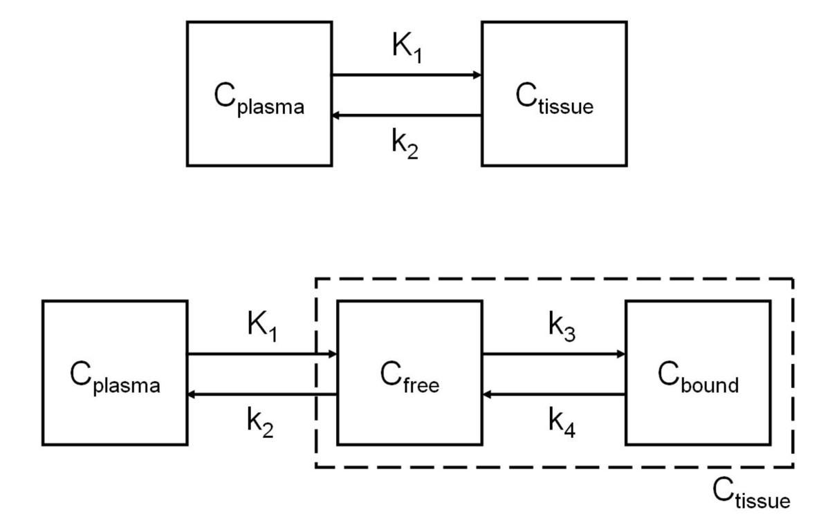 Reproducibility Of Quantitative R 11cverapamil Studies Ejnmmi Trojan T 1275 Wiring Diagram Figure 1 Schematic