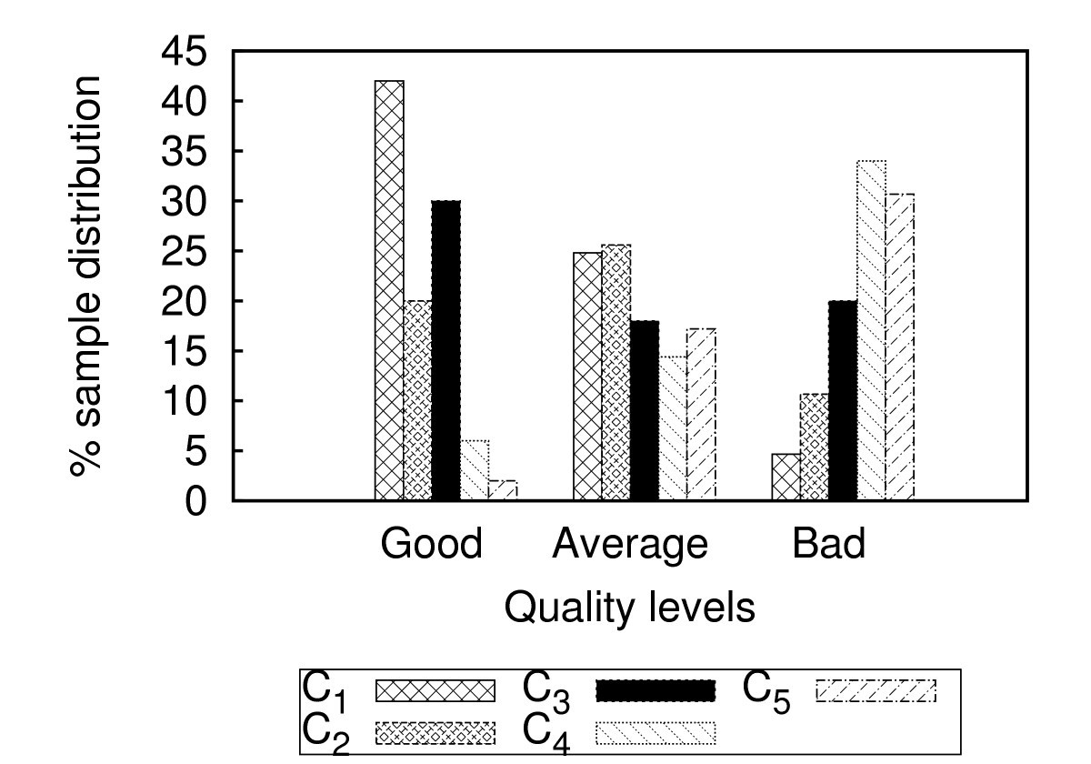 Quality of experience evaluation of voice communication: an affect