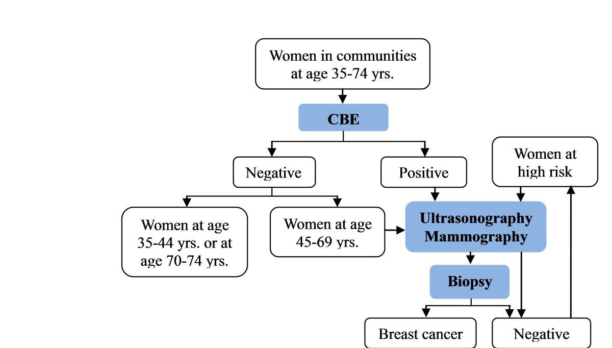 methods-consecutive-asian-women